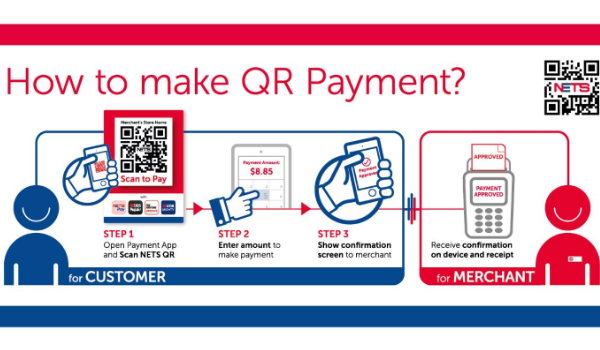 User paid by QR to Merchant